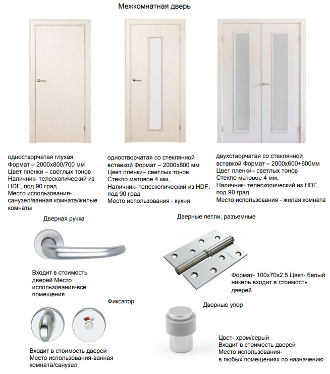 отделка дверей и фурнитура под реновацию