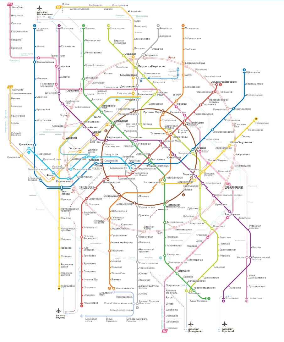 Схема МЦД – Московских Центральных Диаметров