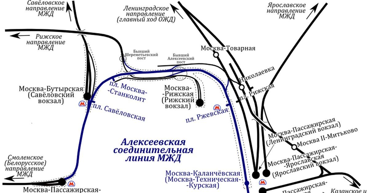 МЦД-1 Одинцово — Лобня
