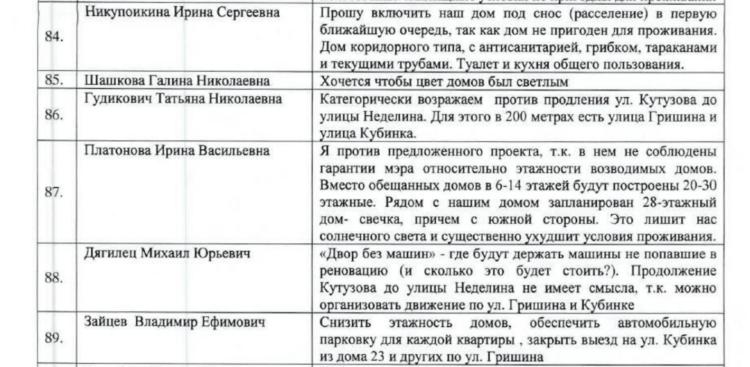 СМИ сообщают о фальсификации подписей в поддержку реновации в Москве