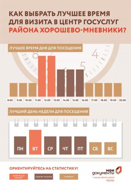 МФЦ Маршала Жукова 35 корп.1 Хорошево-Мневники телефон адрес и часы работы