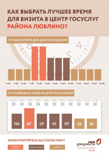 МФЦ Люблино Люблинская ул., 53 телефон адрес и часы работы