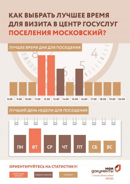 МФЦ Московский 3 микрорайон 21 ТиНАО телефон адрес и часы работы