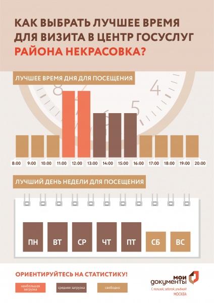 МФЦ Некрасовка Маресьева 1 телефон адрес и часы работы