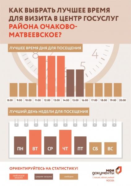 МФЦ Очаково-Матвеевское 2-й Очаковский пер., д. 6 телефон адрес и часы работы