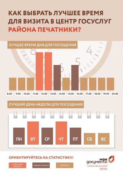 МФЦ Печатники Шоссейная 86 телефон адрес и часы работы