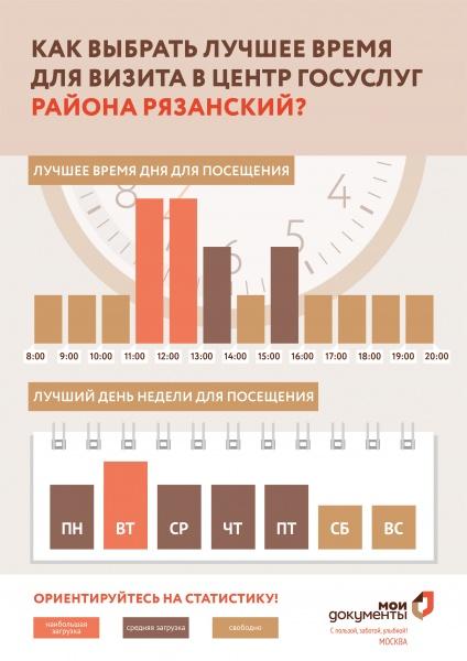 МФЦ 1-я Новокузьминская ул., 10 Рязанского р.н. телефон адрес и часы работы
