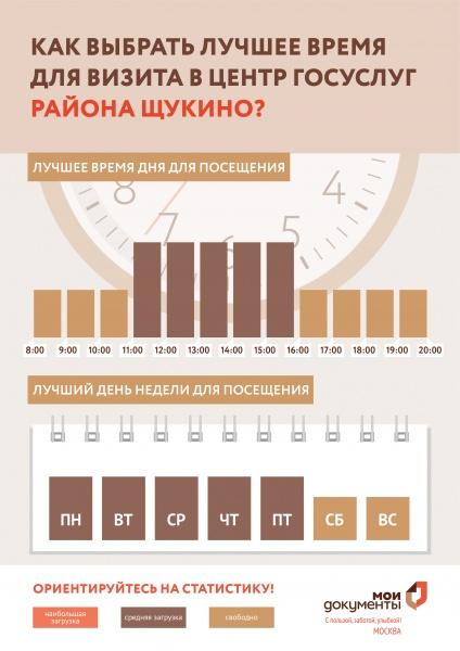 МФЦ района Щукино ул Маршала Василевского 15 телефон адрес и часы работы