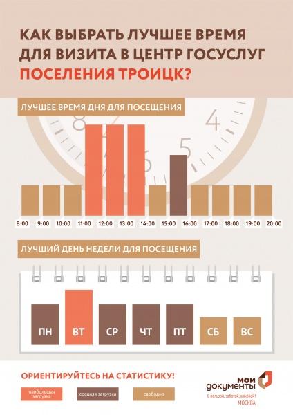 МФЦ Троицк Новая Москва 1 Лазурная ул 4 телефон адрес и часы работы