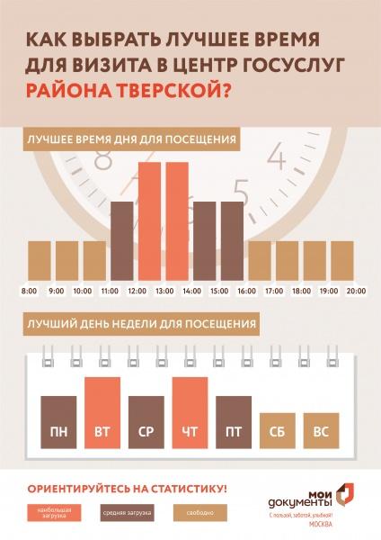 МФЦ Настасьинский пер., д. 7 Тверского р-на телефон адрес и часы работы