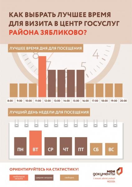 МФЦ Зябликово ул. Мусы Джалиля, д. 21 телефон адрес и часы работы