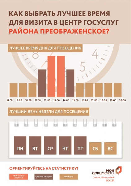МФЦ Преображенского района ул. Большая Черкизовская, д. 5, корп. 8 телефон адрес и часы работы