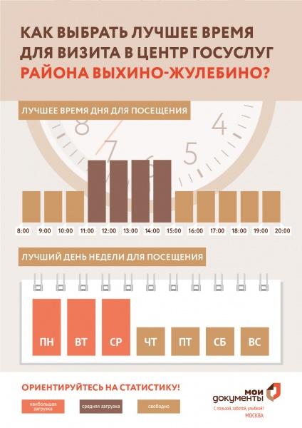 МФЦ Жулебинский бульвар 25 телефон адрес и часы работы