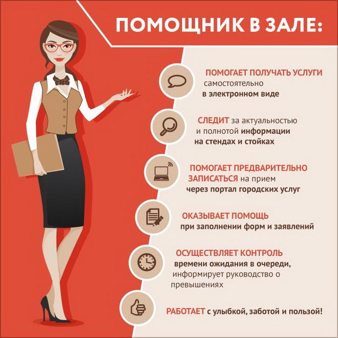 МФЦ района Кузьминки Волжский бульвар, д. 41, корп. 3 телефон адрес и часы работы
