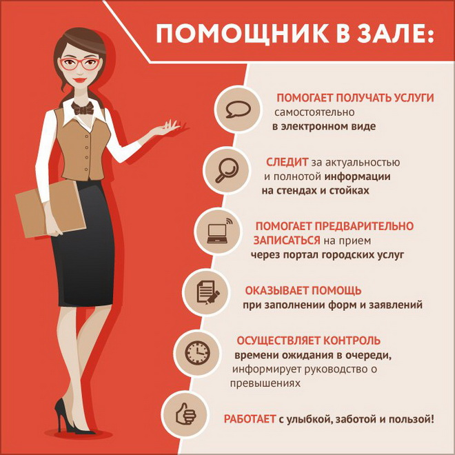 МФЦ района Северный Челобитьевское шоссе, д. 12, корп. 1, 6 телефон адрес и часы работы