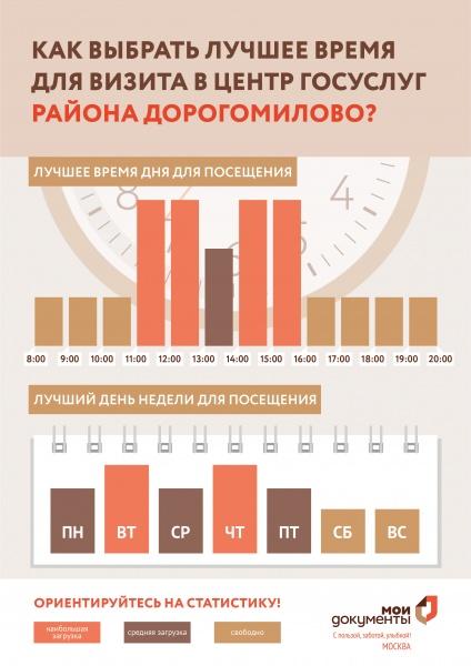 МФЦ Дорогомилово на площади Киевского вокзала 2 ТЦ Европейский телефон адрес и часы работы