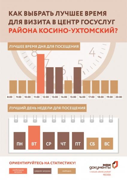 МФЦ Косино Ухтомский ул Святоозерская 12 телефон адрес и часы работы