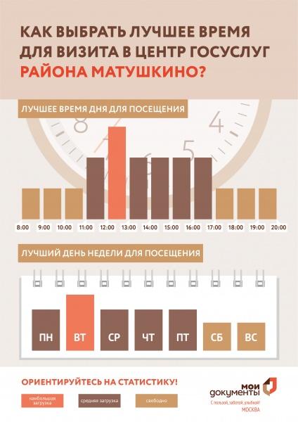 МФЦ Матушкино Зеленоград корп 128 телефон адрес и часы работы