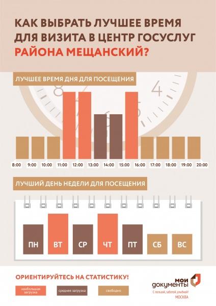 МФЦ Мещанский район Слесарный переулок 5 телефон адрес и часы работы