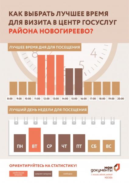 МФЦ Новогиреево на Алексея Дикого 3 телефон адрес и часы работы