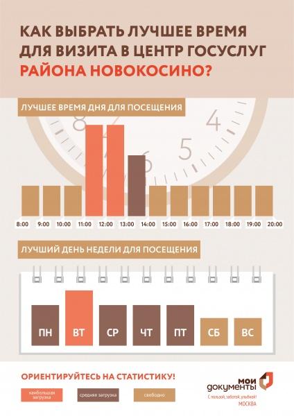 МФЦ Новокосино Салтыковская 29а телефон адрес и часы работы