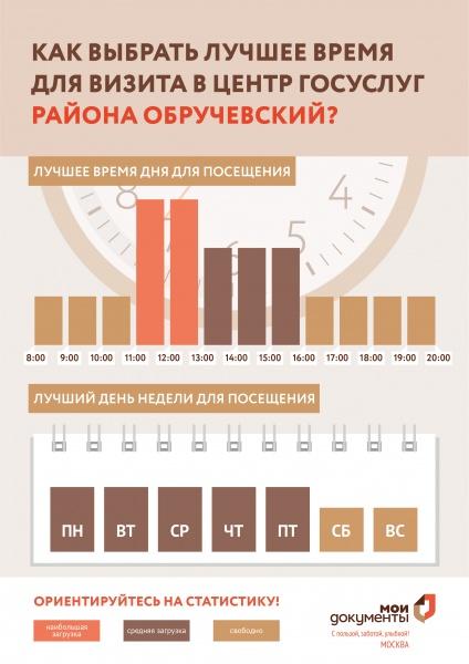 МФЦ Обручевского района Ленинский проспект 103 телефон адрес и часы работы