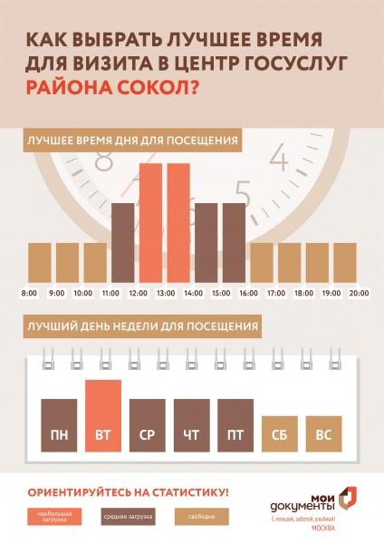 МФЦ района Сокол Чапаевский переулок 16 телефон адрес и часы работы