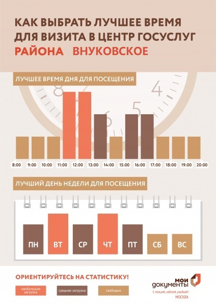 МФЦ поселения Внуковское поселок Московский 3 мкр 21 телефон адрес и часы работы