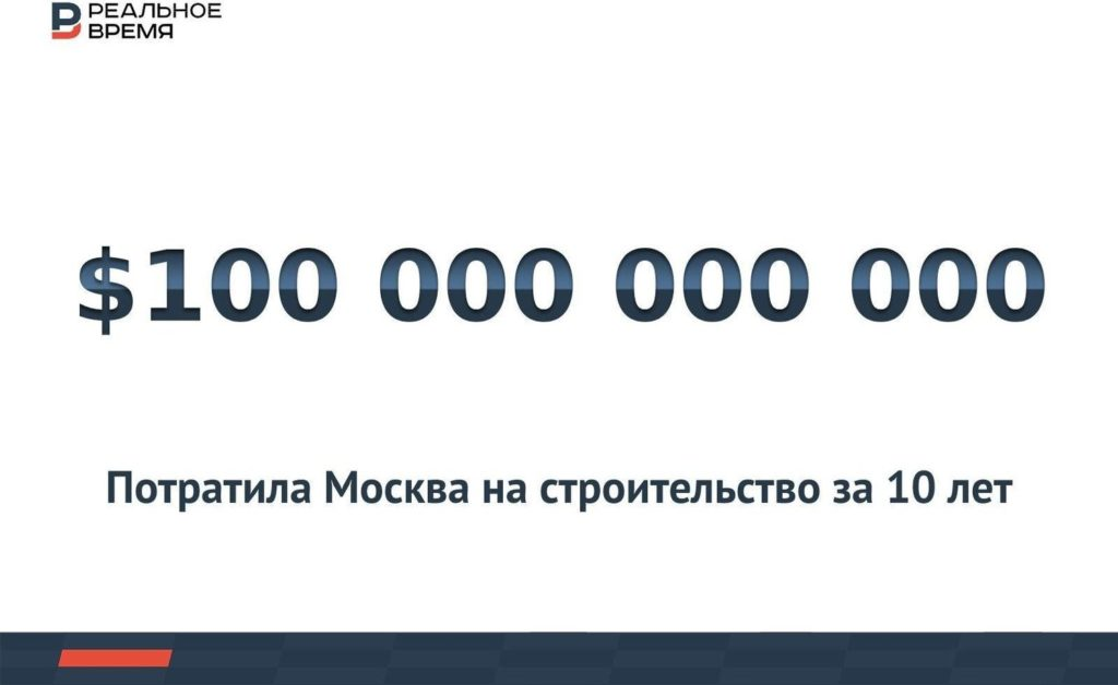 Москва потратила на стройку $100 млрд за 10 лет — это много или мало
